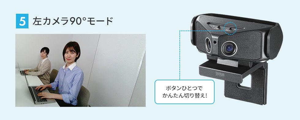 (5)右カメラ90°モード
