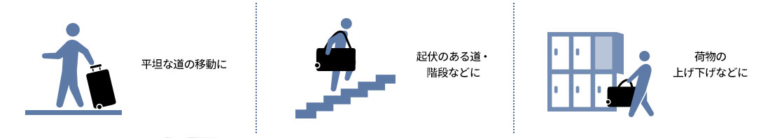 平坦な道の移動に 起伏のある道・階段などに 荷物の上げ下げなどに