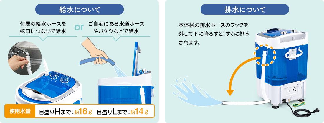 給水について 排水について