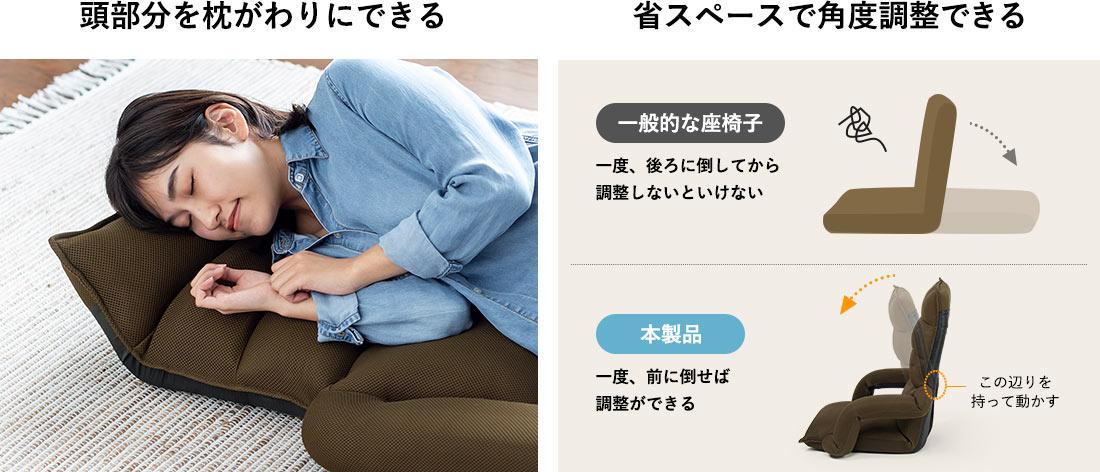 頭部分を枕がわりにできる。省スペースで角度調整できる。