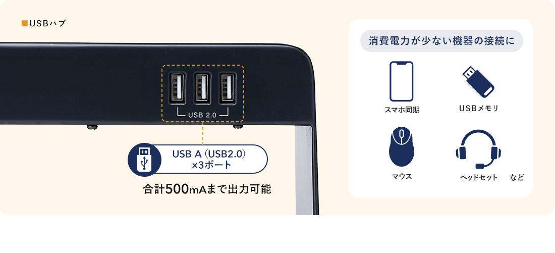 USBハブは、合計500mAまで出力可能