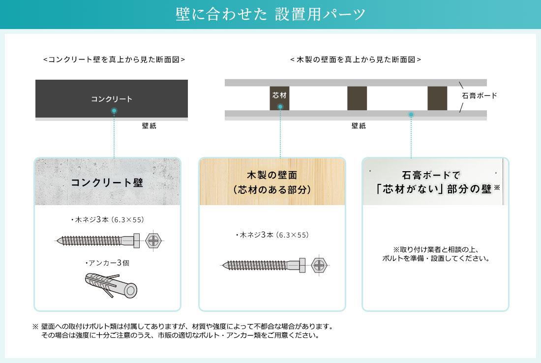 壁に合わせた設置用パーツ。※壁面への取付けボルト類は付属してありますが、材質や強度によって不都合な場合があります。その場合は強度に十分ご注意のうえ、市販の適切なボルト・アンカー類をご用意ください。