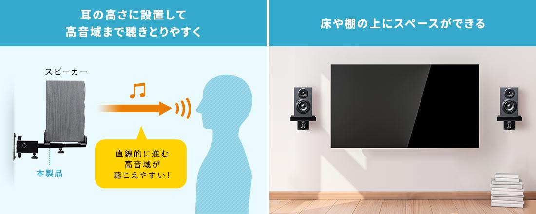 耳の高さに設置して高音域まで聴きとりやすく 床や棚の上にスペースができる