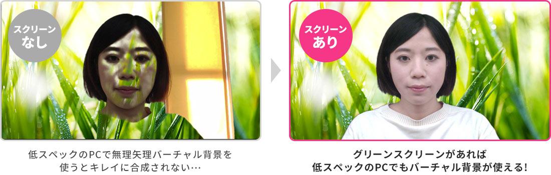 スクリーンなしの場合は、低スペックのPCで無理矢理バーチャル背景を使うとキレイに合成されない・・・。スクリーンありなら、グリーンスクリーンがあれば低スペックのPCでもバーチャル背景が使える!