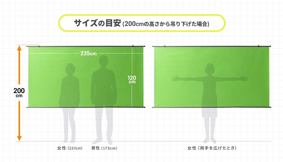 サイズの目安(200cmの高さから吊り下げた場合)