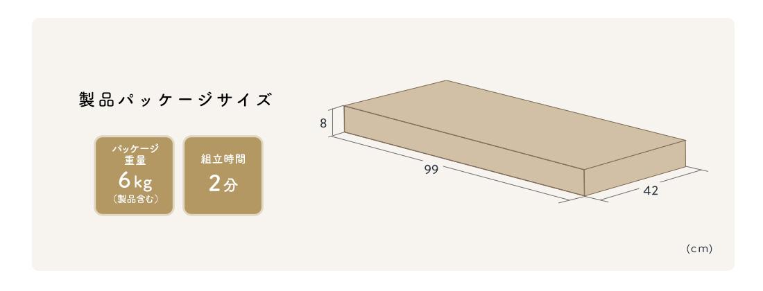製品パッケージサイズ
