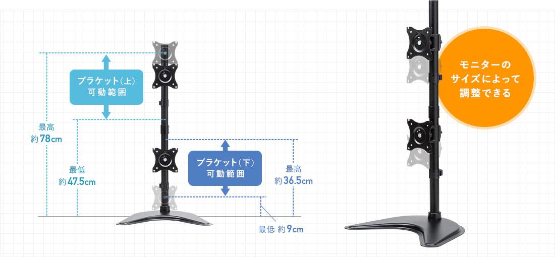 モニターのサイズによって調整できる