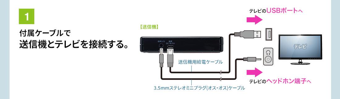 付属ケーブルで送信機とテレビを接続する