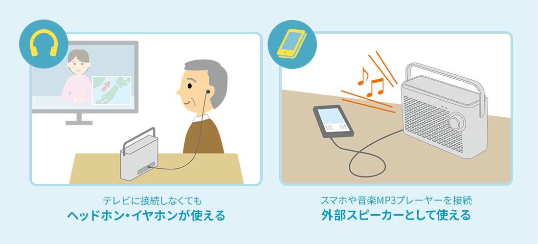 テレビに接続しなくてもヘッドホン・イヤホンが使える スマホや音楽MP3プレーヤーを接続 外部スピーカーとして使える