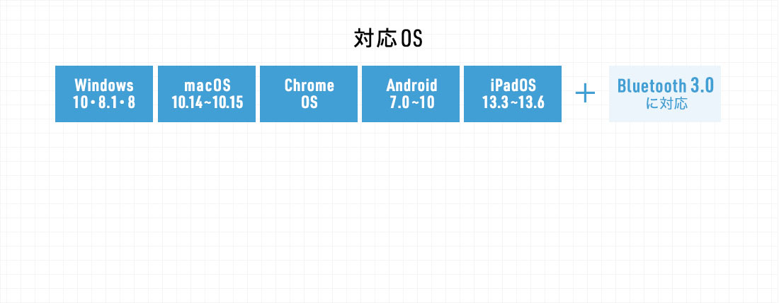 対応OS: Windows 10 8.1 8 ,macOS 10.14~10.15 ,Chrome OS ,Android 7.0~10 ,iPadOS 13.3~13.6 + Bluetooth3.0に対応