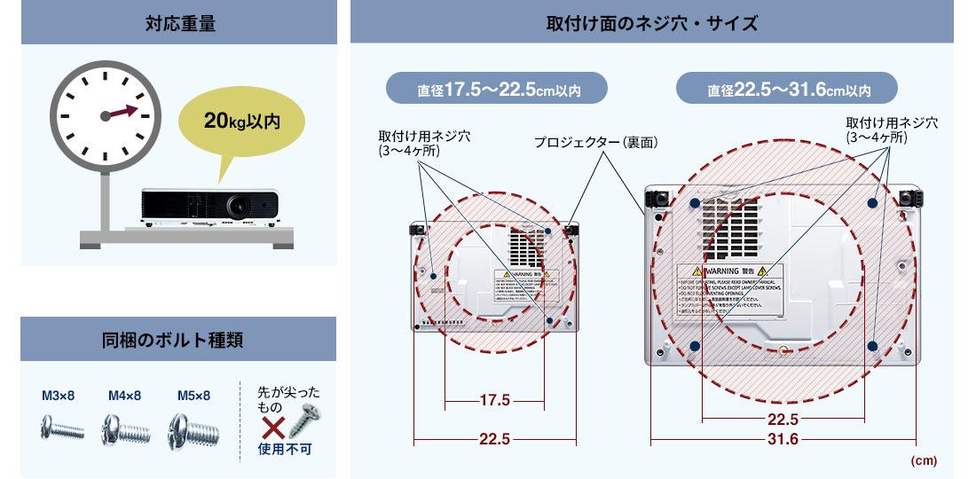 対応重量 20kg以内 取付け面のネジ穴・サイズ 同梱のボルト種類
