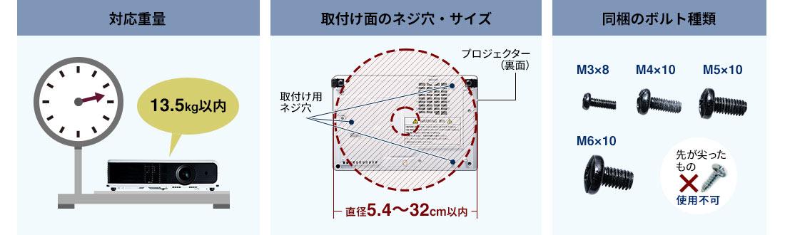 対応重量13.5kg以内 取付け面のネジ穴・サイズ 同梱のボルト種類