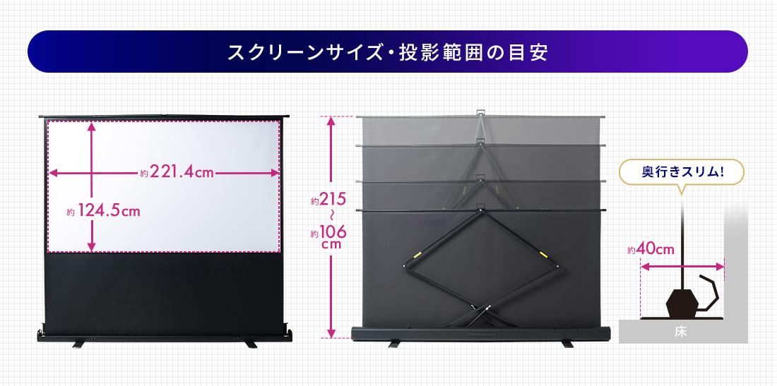スクリーンサイズ・投影範囲の目安