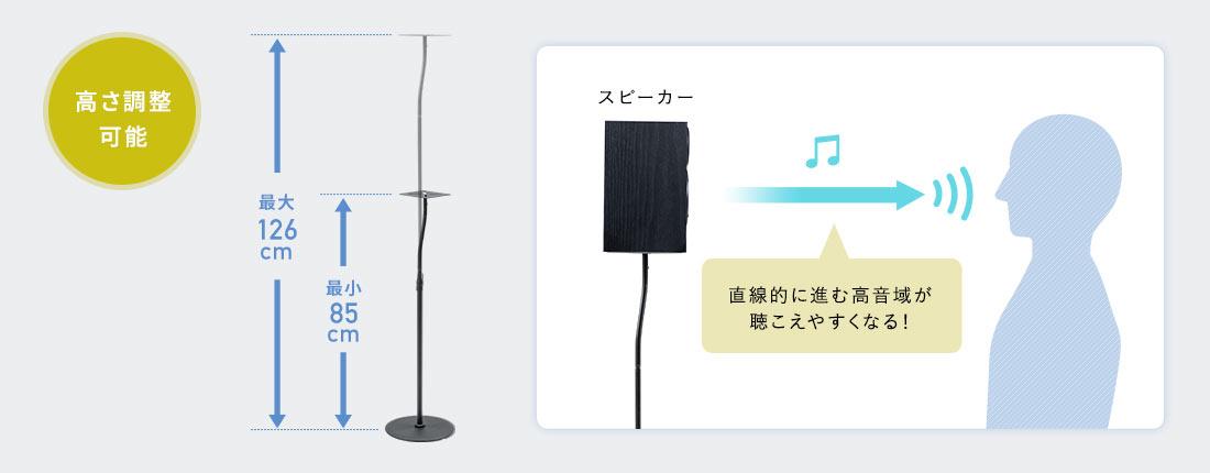 高さ調整可能 直線的に進高音域が聴こえやすくなる