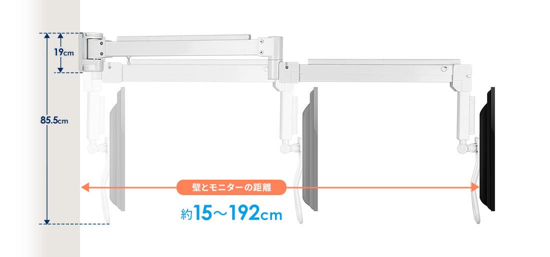 壁とモニターの距離 約15~192cm