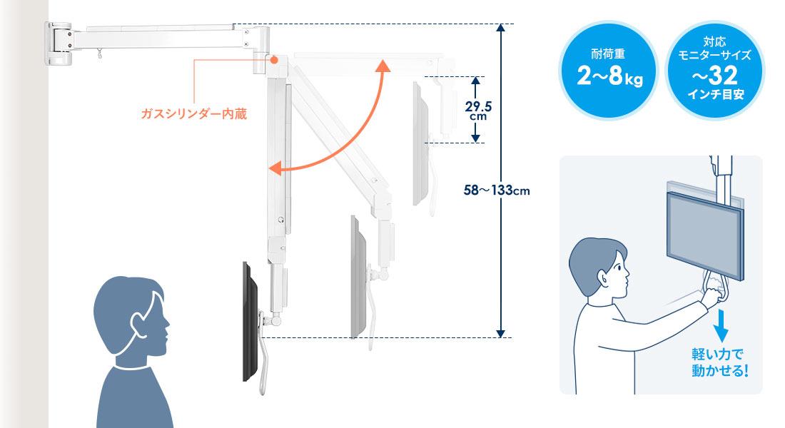耐荷重2~8kg 対応モニターサイズ ~32インチ目安