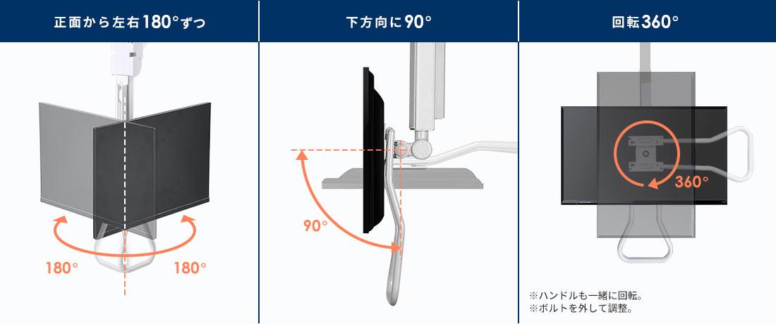 正面から左右180°ずつ 下方向に90° 回転360°