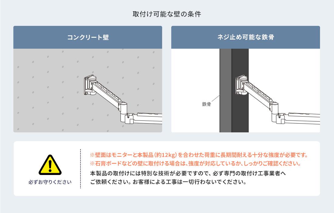 取付け可能な壁の条件 コンクリート壁 ネジ止め可能な鉄骨