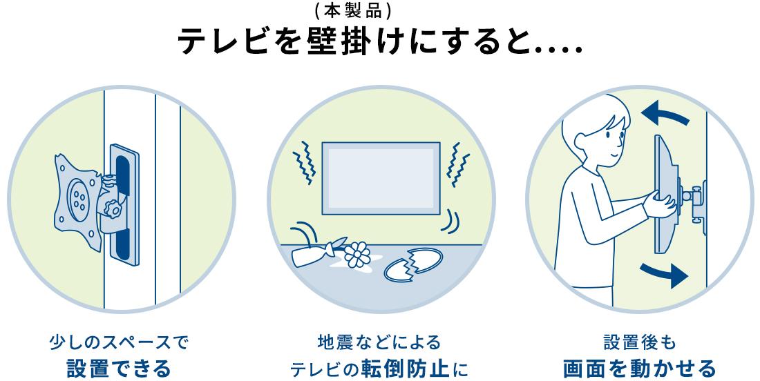 (本製品)テレビを壁掛けにすると、少しのスペースで設置できる。地震などによるテレビの転倒防止に。設置後も画面を動かせる