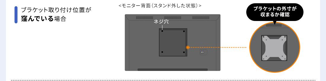 ブラケットの取り付け位置が窪んでいる場合、ブラケットの外寸が収まるか確認