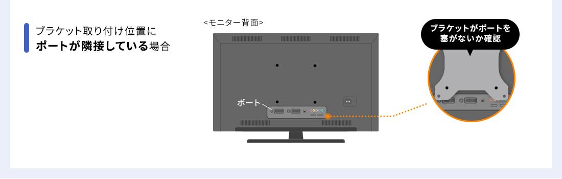 ブラケットの取り付け位置にポートが隣接している場合、ブラケットがポートを塞がないか確認
