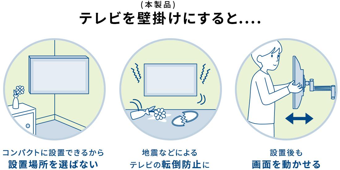 (本製品)テレビを壁掛けにすると、コンパクトに設置できるから設置場所を選ばない。地震などによるテレビの転倒防止に。設置後も画面を動かせる
