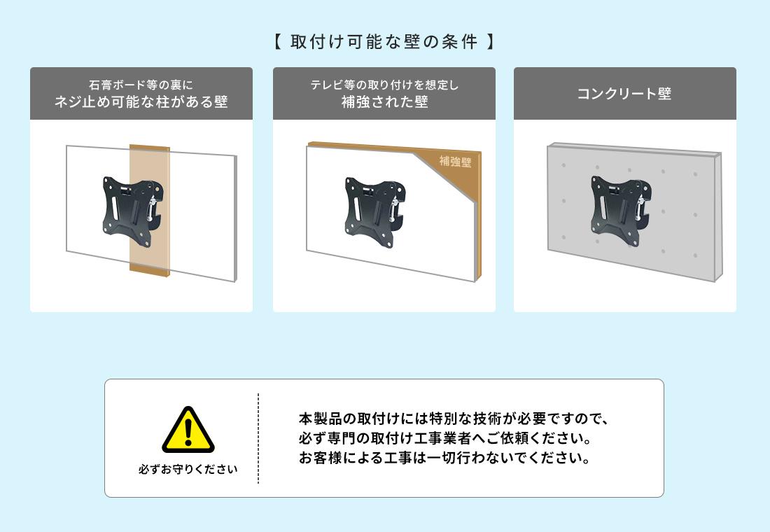 取付け可能な壁の条件。石膏ボード等の裏にネジ止め可能な柱がある壁。テレビ等の取り付けを想定し補強された壁。コンクリート壁
