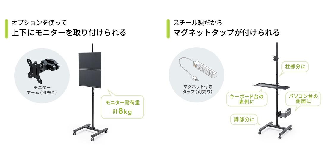 オプションを使って上下にモニターを取り付けられる。スチール製だからマグネットタップが付けられる