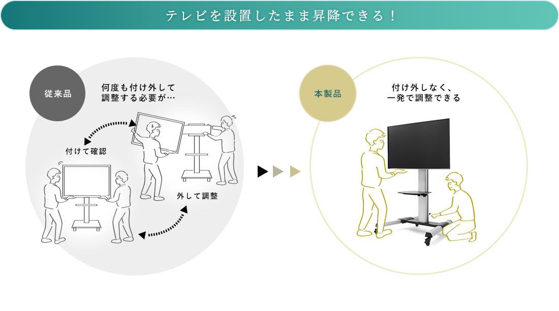 テレビを設置したまま昇降できる