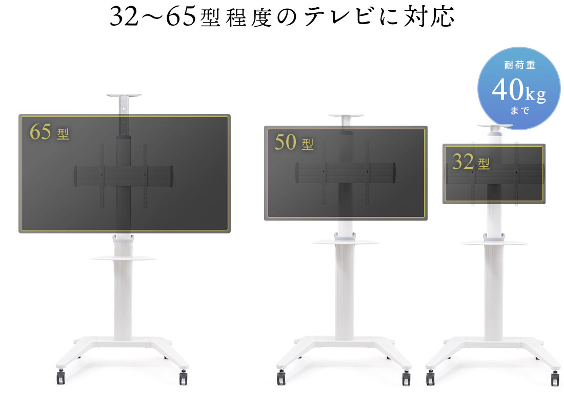32~75型程度のテレビに対応
