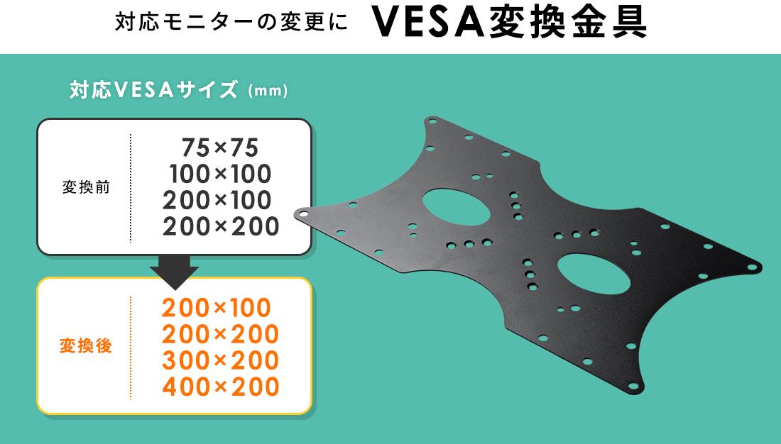 対応モニターの変更にVESA変換金具