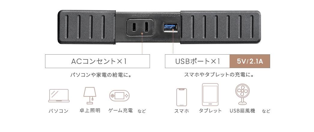 ACコンセント×1 USBポート×1
