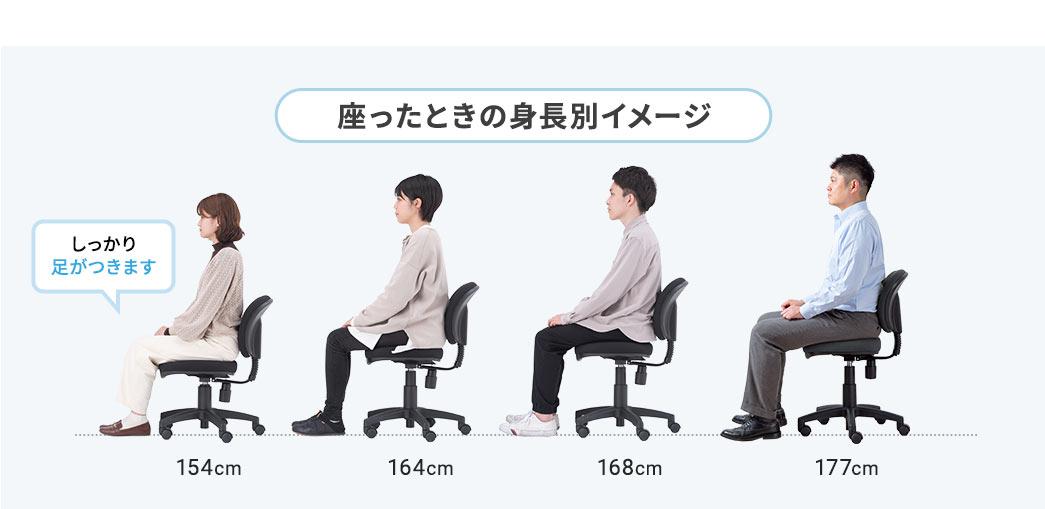 座ったときの身長別イメージ