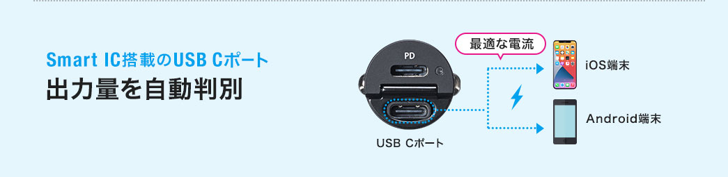 Smart IC搭載のUSB Cポート 出力量を自動判別