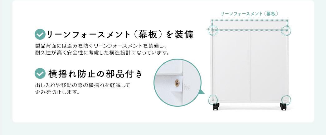 リーンフォースメント(幕板)を装備。横揺れ防止の部品付き