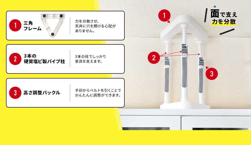 三角フレーム 3本の硬質塩ビ製パイプ柱 高さ調整バックル