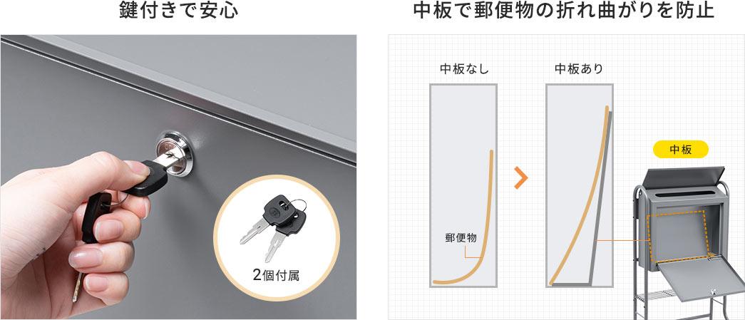 鍵付きで安心 中板で郵便物の折れ曲がりを防止