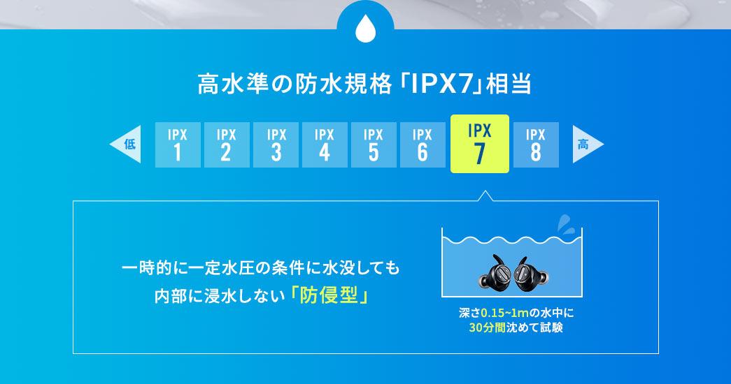 高水準の防水規格「IPX7」相当