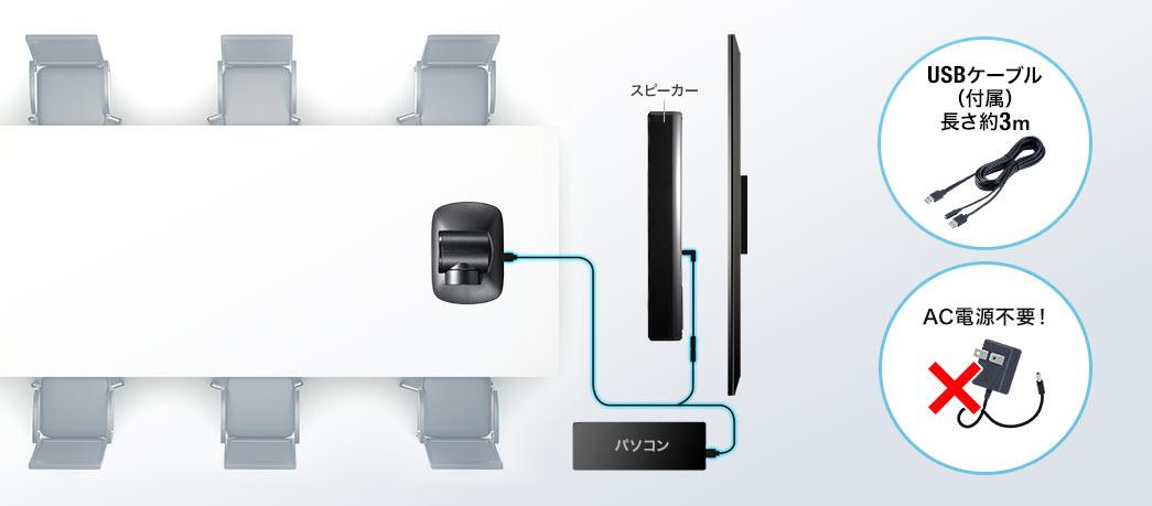 USBケーブル(付属)長さ約3m AC電源不要!