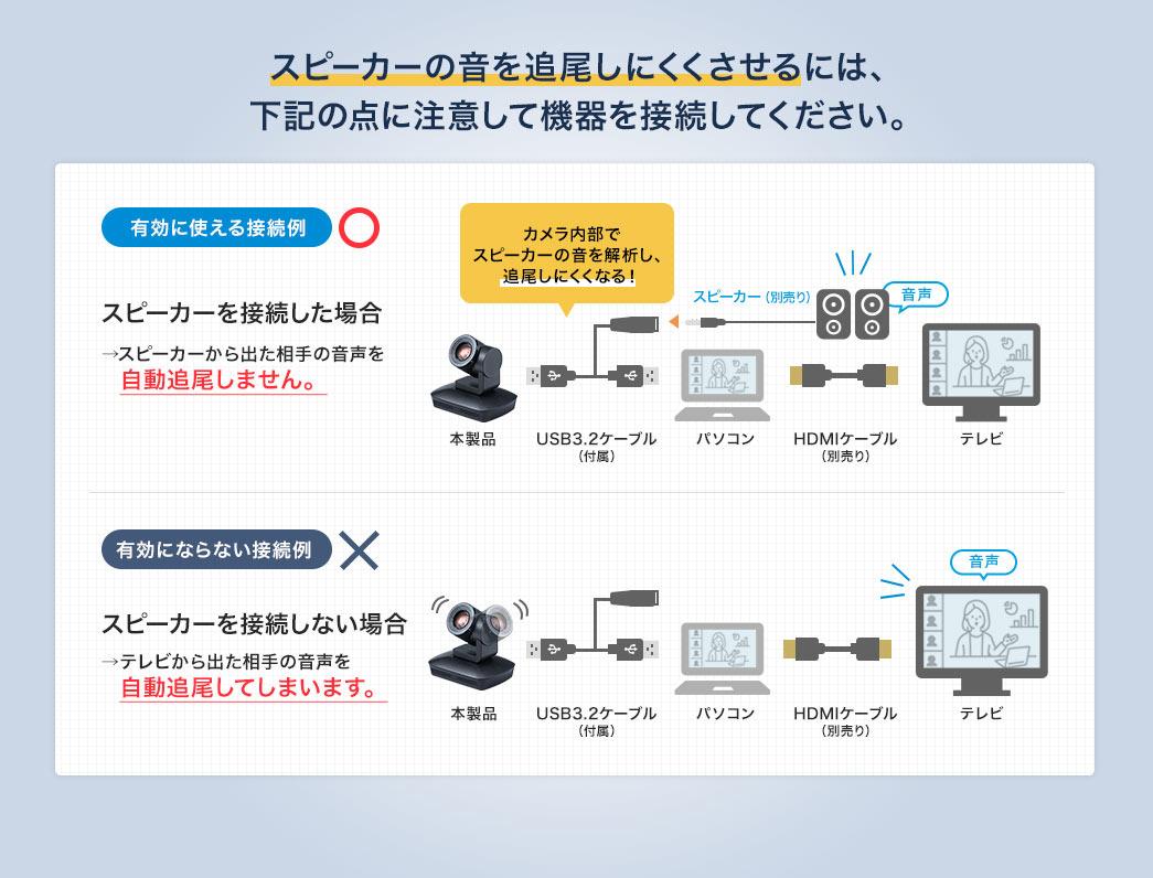 スピーカーの音を追尾しにくくさせるには、下記の点に注意して機器を接続してください。
