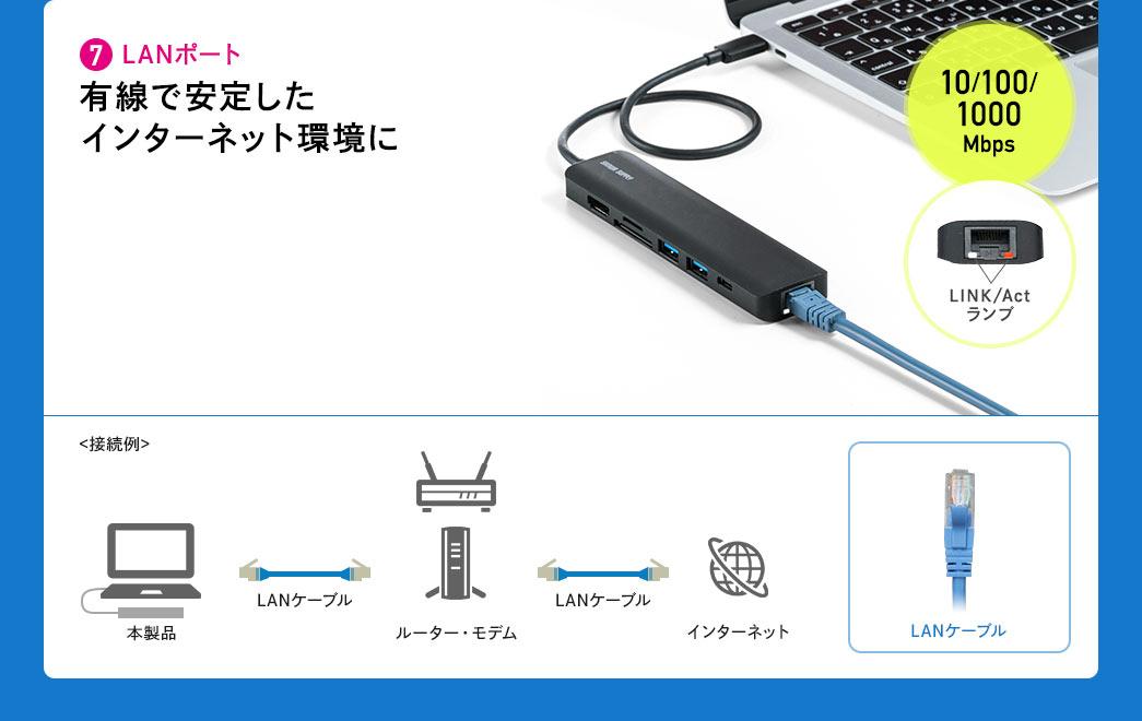LANポート 有線で安定したインターネット環境に