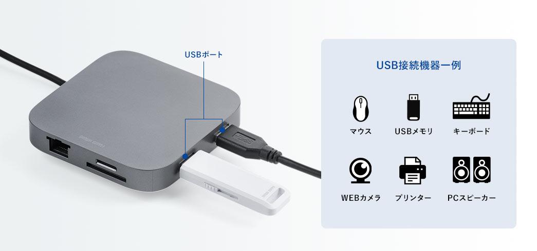 USB接続機器一例