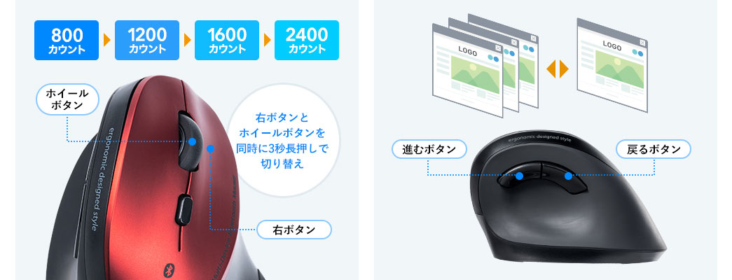 800カウント→1200カウント→1600カウント→2400カウント 戻るボタン