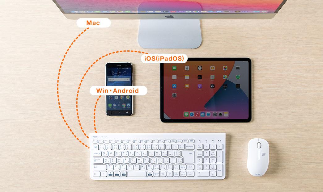Mac iOS・iPadOS Win・Android