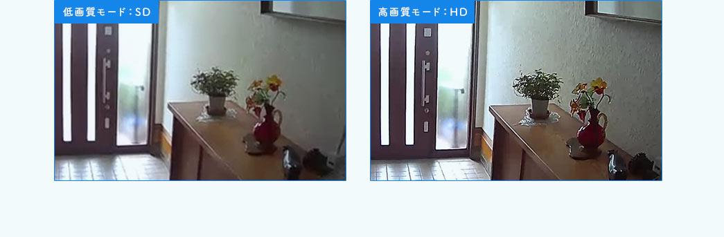 低画質モード:SD 高画質モード:HD