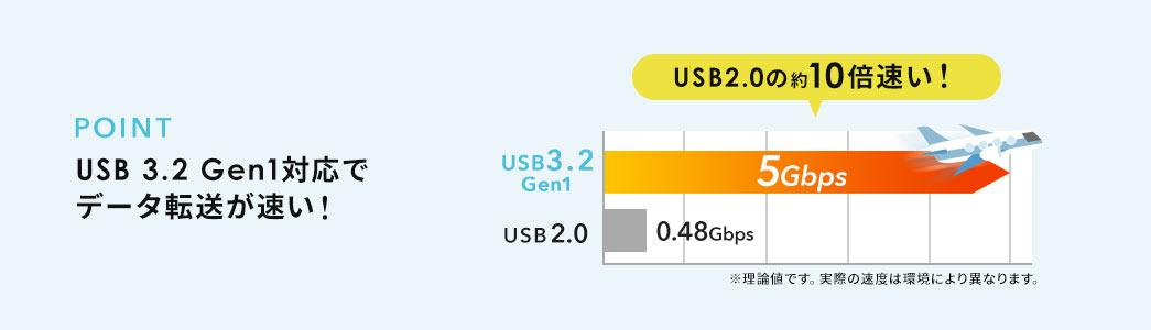 POINT USB 3.2 Gen1対応でデータ転送が速い!