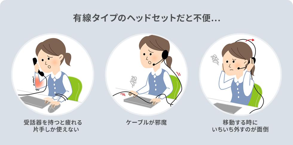 有線タイプのヘッドセットだと不便… 受話器を持つと疲れる片手しか使えない ケーブルが邪魔 移動する時にいちいち外すのが面倒
