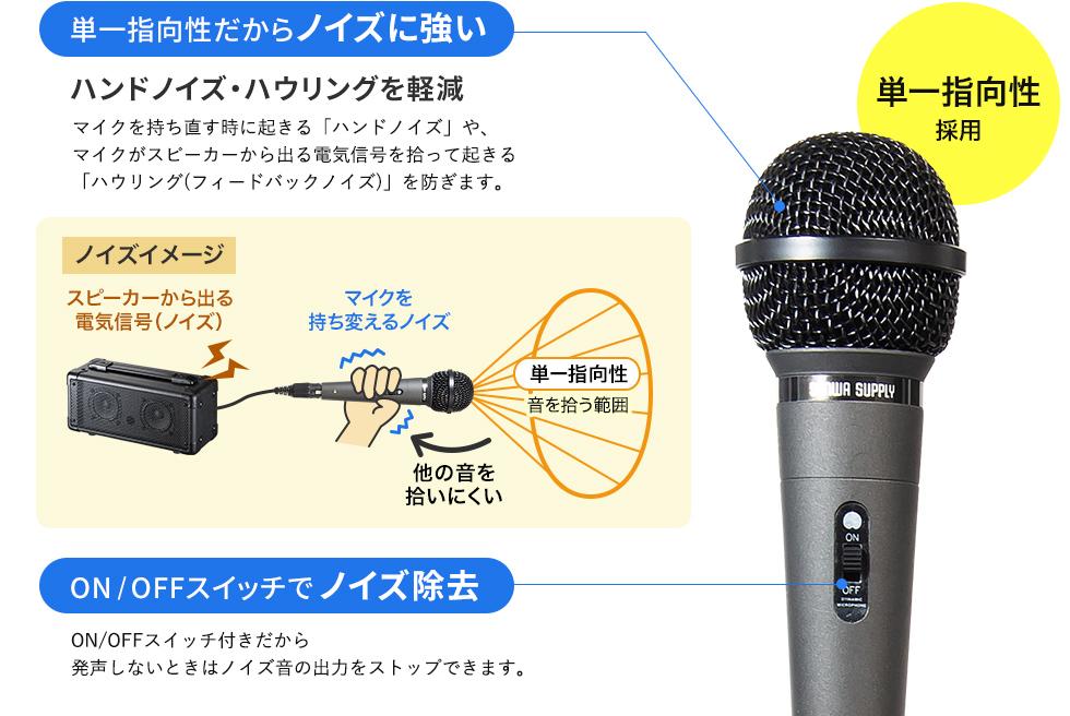単一指向性だからノイズに強い ハンズノイズ・ハウリングを軽減/ノイズイメージ スピーカーから出る電気信号(ノイズ) マイクを持ち帰るノイズ 他の音を拾いにくい/ON/OFFスイッチでノイズ除去