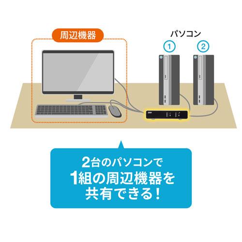 2台のパソコンで1組の周辺機器を共有できる!