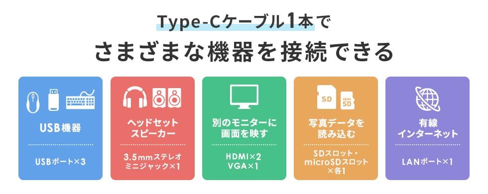 Type-Cケーブル1本でさまざまな機器を接続できる USB機器:USBポート×3/ヘッドセットスピーカー:3.5mmステレオミニジャック×1/別モニターに画面を映す:HDMI×2 VGA×1/写真データを読み込む:SDスロット・microSDスロット×各1/有線インターネット:LANポート×1